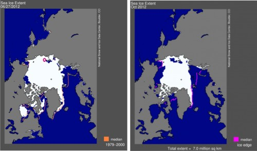 Figure 2. On the left, the location of Zhokhov Island is marked (circle) on an NSIDC sea ice extent map for Jun 27, 2012 – by the end of July that year (not shown), the ice was largely gone. The ice map on the right shows that the ice had reformed by the end of October, which means that Zhokhov Island was ice-free for a little over 2 months in 2012. However, in the past, due to natural variation , this ice-free period would have been either much longer in some years or much shorter, or even nonexistent (by which I mean, some years there was no ice-free period at all).