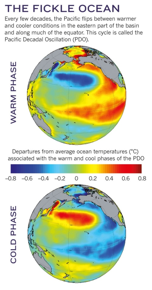 Tollefson 2014 Warming cooling water temps2