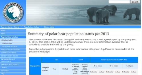 PBSG status-table-2013_Feb 14 2014_intro