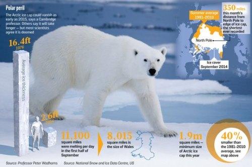 Polar Peril_Arctic ice cap in a death spiral_SundayTimes_Sept 21 2014_21_NWS_20_POLAR_1096592k