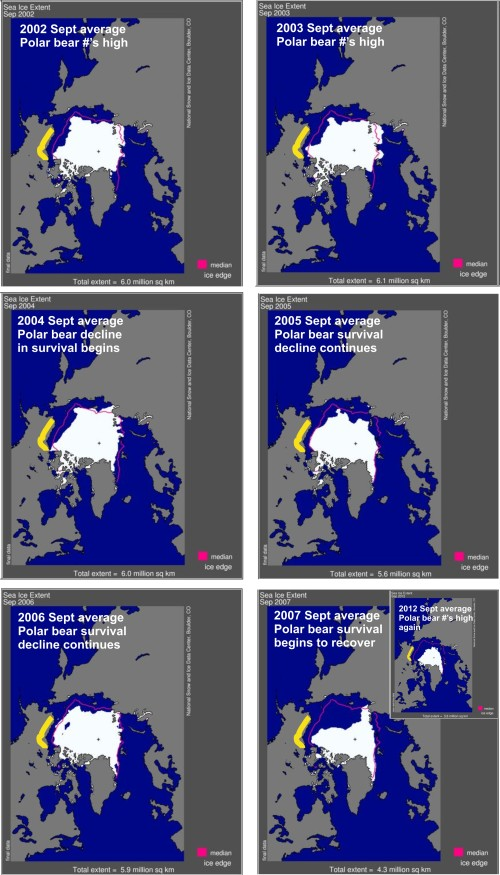 Sea ice extent 2002-2007 comparison Southern Beaufort