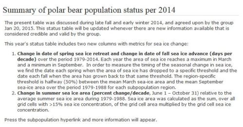 2015 Jan 24 PBSG sea ice change definitions_snip