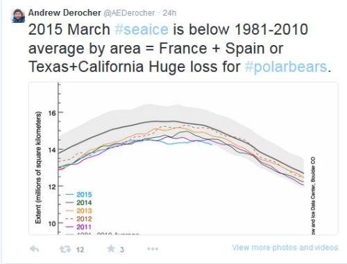 Derocher tweet 2015 April 10_re March seaice and PB habitat