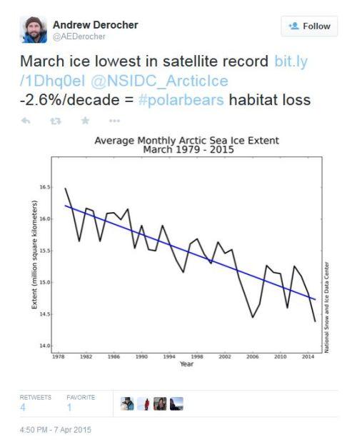 Derocher tweet 2015 April 7 claims March ice is polar bear habitat