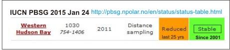 WHB status 2015 IUCN PBSG_PolarBearScience