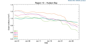 Figure. 3 Sea ice extent for Hudson Bay for 2011-2015 at June 29. NSIDC.