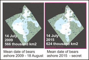 Figure 4. Sea ice extent on Hudson Bay at 15 July 2019 vs. 2015, and mean date of WHB polar bears shore. Click to enlarge.
