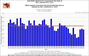 Canadian waters north same week 27 Aug 1968_2015_CIS