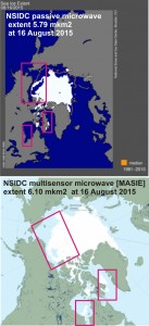Sea ice extent at 16 Aug 2015 MASIE vs NSIDC passive mw