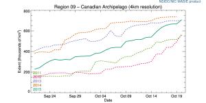 r09_Canadian_Archipelago_ts_4km
