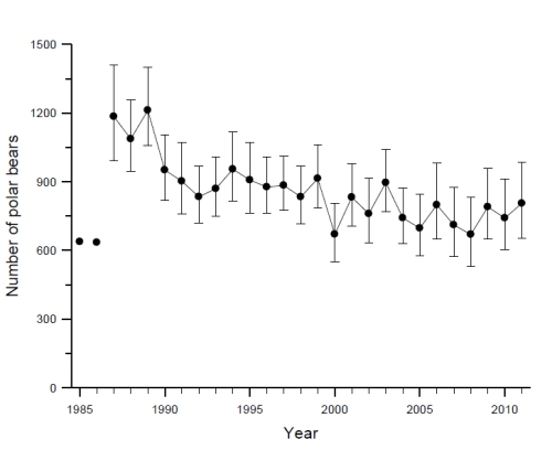 Lunn et al 2016 Fig 6