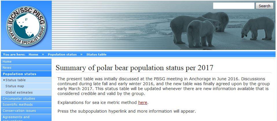 2017 population status update early March headline