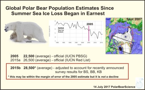 Global pb population size sea ice 2017 July PolarBearScience