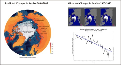 Crockford 2017 sea ice graphic