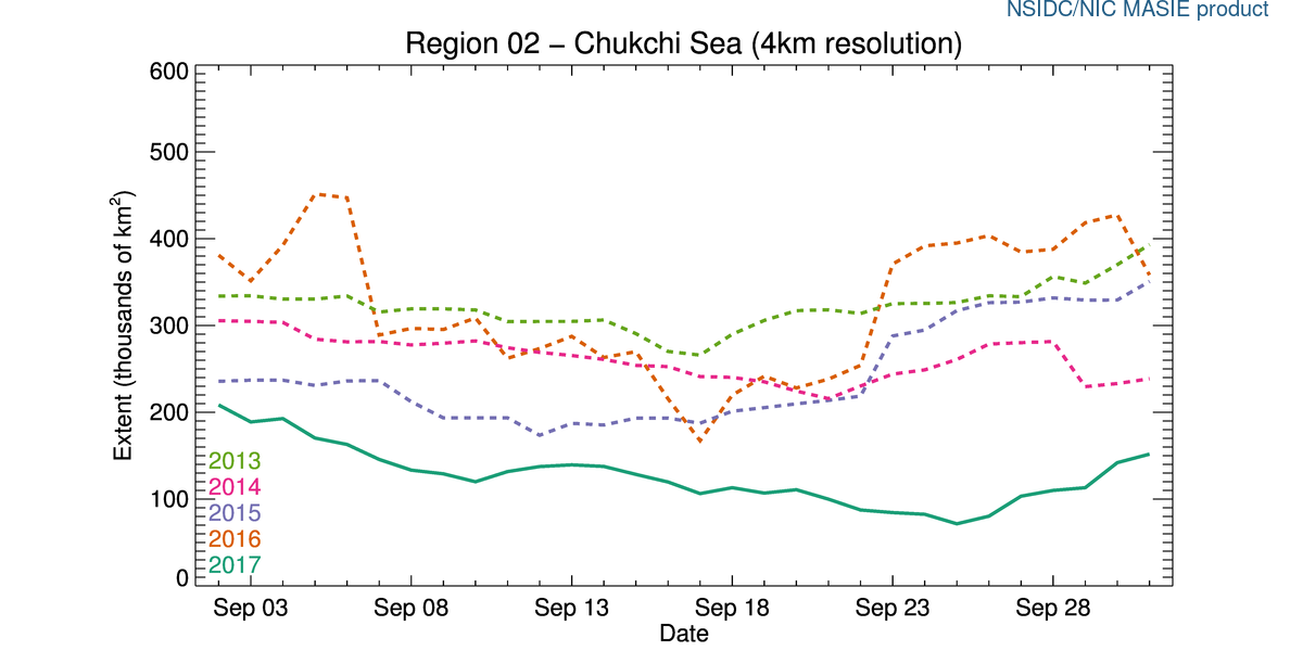 r02_Chukchi_Sea_ts_4km at 2017 Oct 1