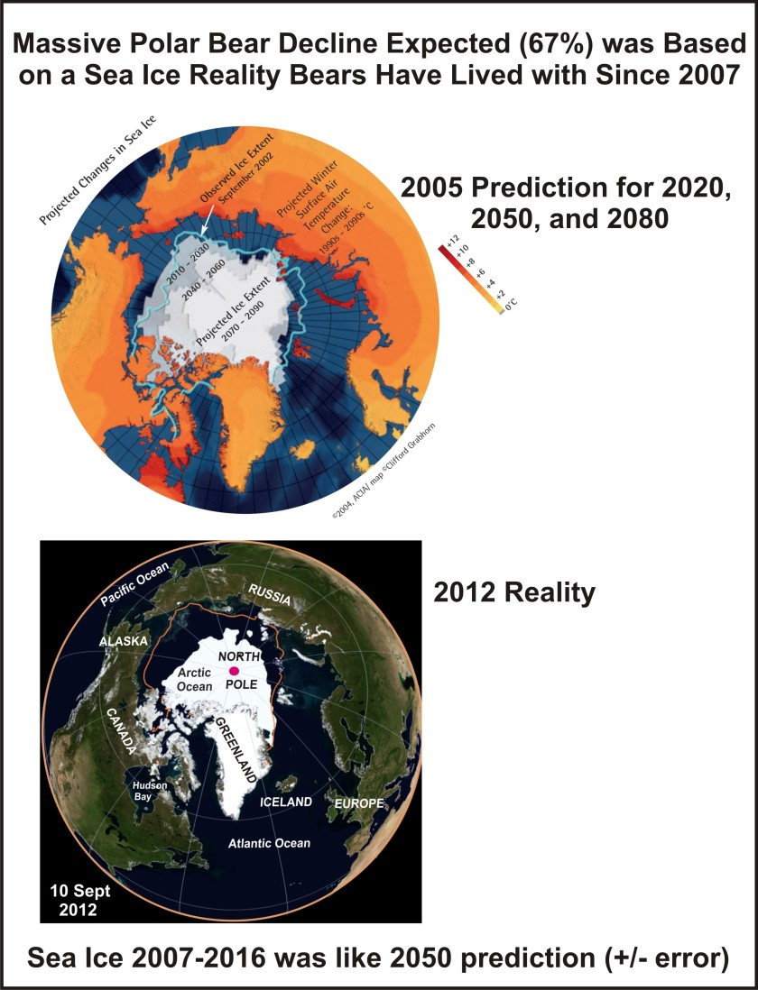 Fig 3 Sea ice prediction vs reality 2012