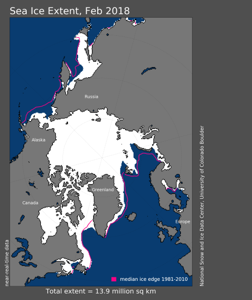 Sea ice extent 2018 Feb average NSIDC