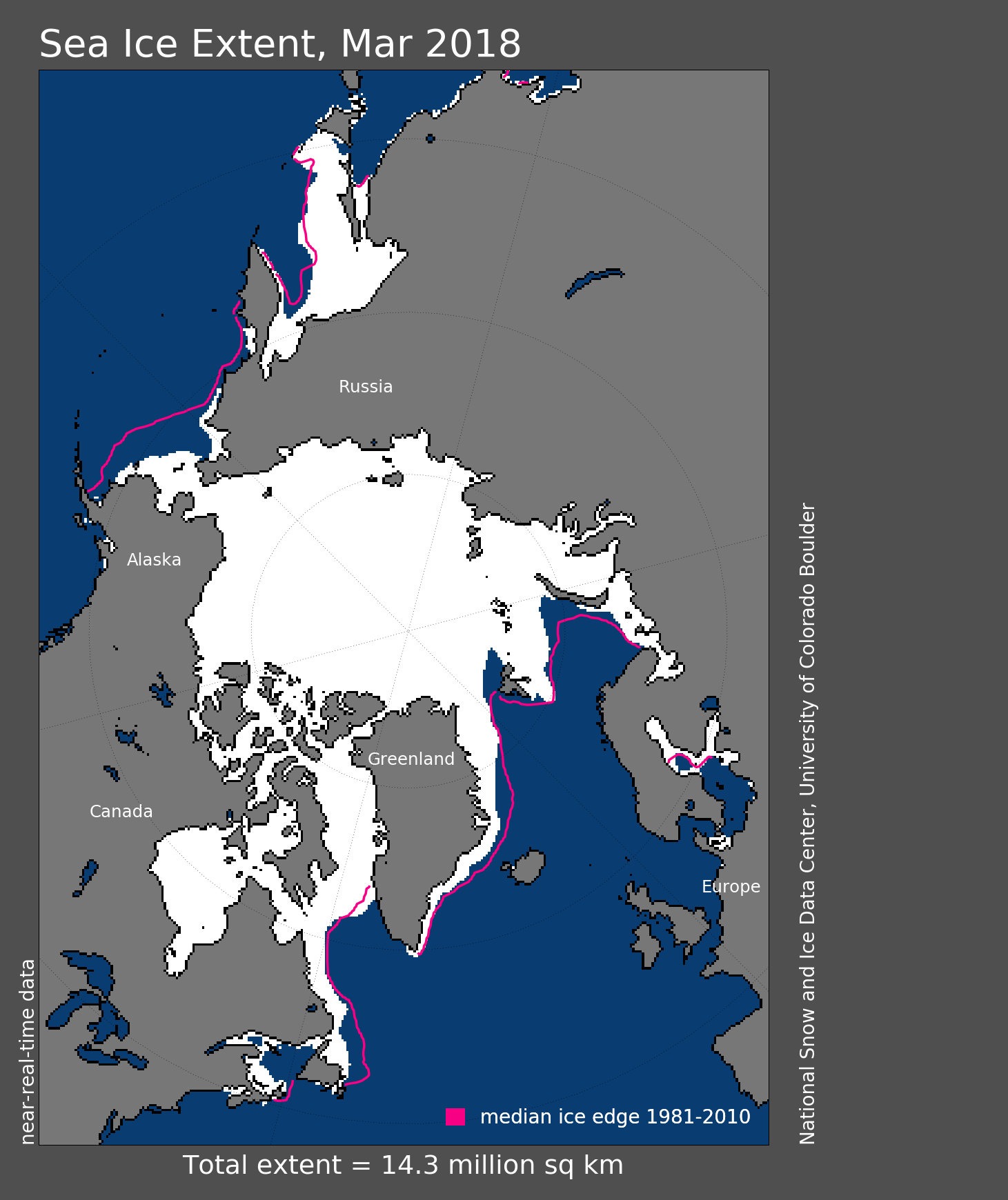Sea ice extent 2018 March average NSIDC