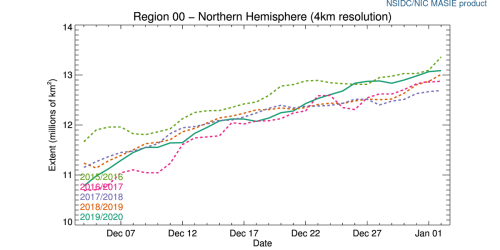 r00_Northern_Hemisphere_ts_4km at 2020 Jan 2