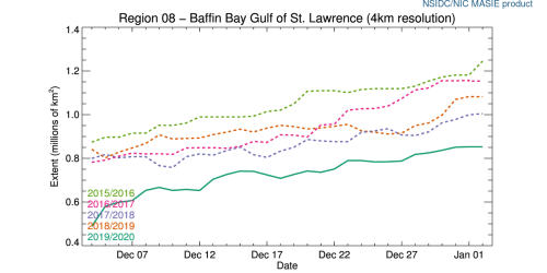 r08_Baffin_Bay_Gulf_of_St._Lawrence_ts_4km at 2020 Jan 2
