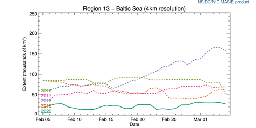 r13_Baltic_Sea_ts_4km_at 2020 March 5