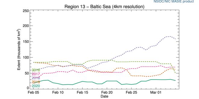 r13_Baltic_Sea_ts_4km_at 2020 March 5