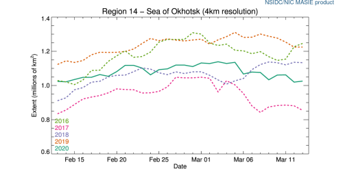 r14_Sea_of_Okhotsk_ts_4km at 2020 March 13