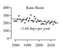 Regehr et al. 2016 Figure 2 KB